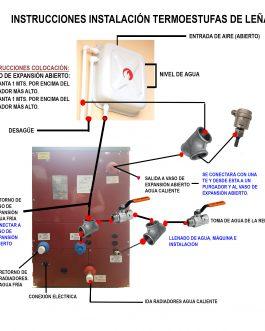 Instrucciones instalación termoestufas de leña vaso de expansión abierto