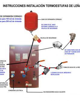 Instrucciones instalación termoestufas de leña vaso de expansión cerrado
