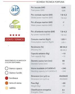 Estufa policombustible Fortuna 8KW